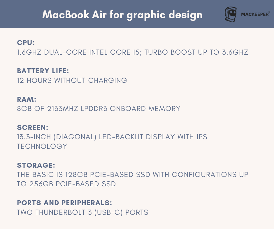 the best computer for graphic design MacBook Air