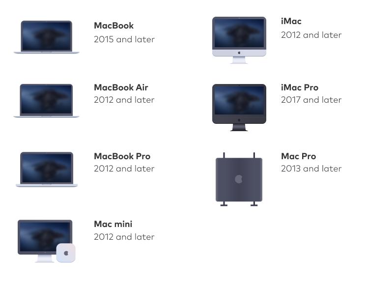 macOS Catalina compatible Mac computers