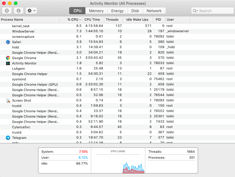 activity monitor window with processes sorted by CPU usage