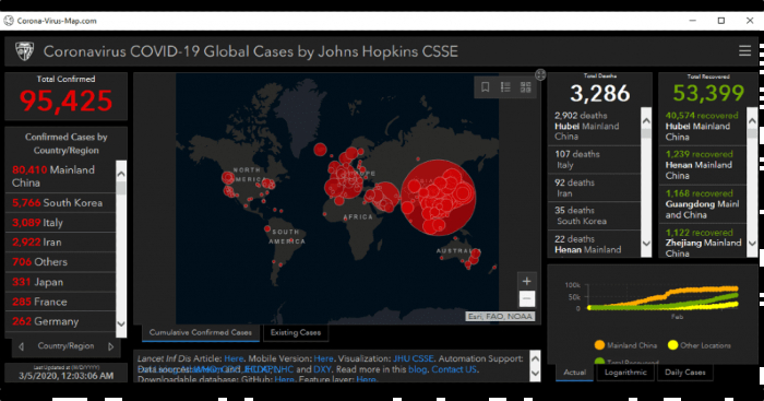 Fake-coronavirus-map-scam-screenshot