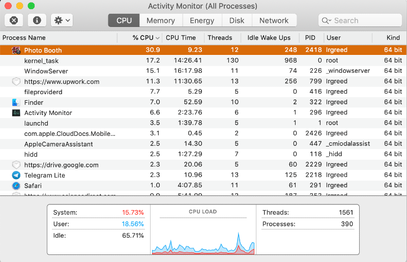 Activity monitor window displaying current active processes on a Mac with photobooth on the top consuming 30.9% CPU