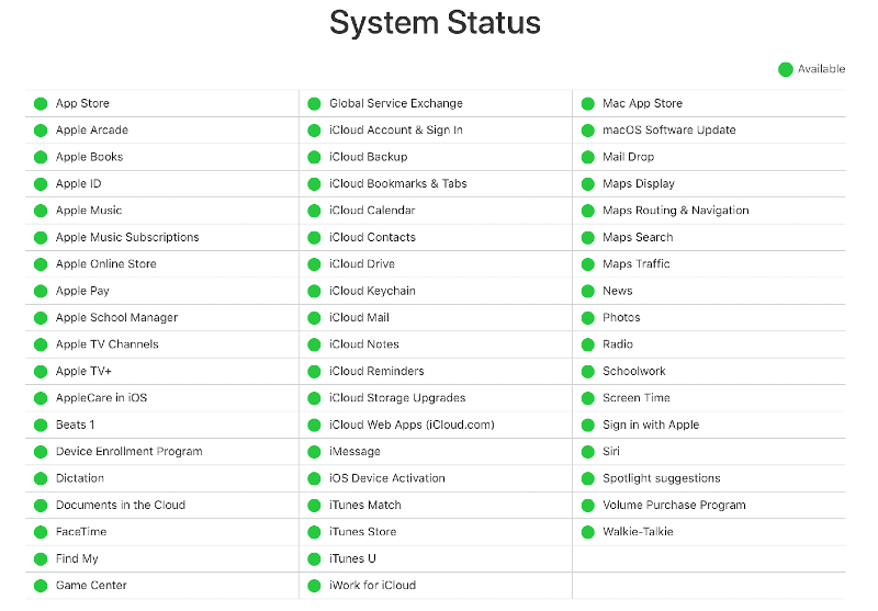 the system status page on the apple website showing all services available