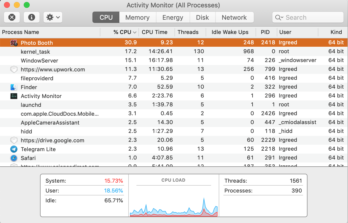 """""""Photo Booth in the CPU tab in Activity Monitor on MacBook"""