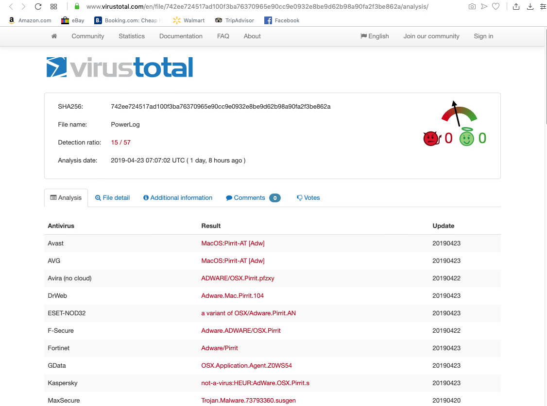 Results of scanning a MacKeeper crack with VirusTotal