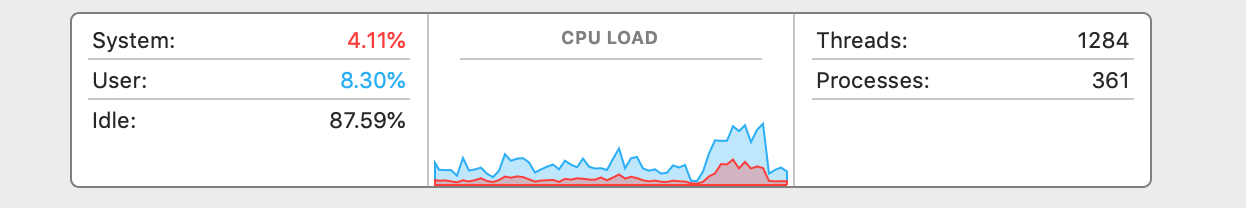 the statistics pane at the bottom of the activity monitor %CPU tab